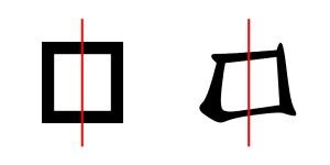 symmarty asymmetry
